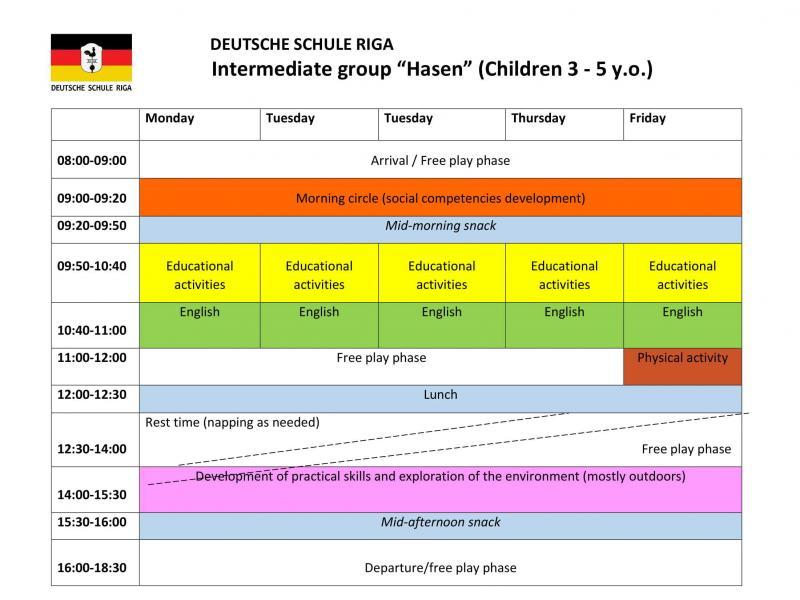 Weekly_schedule_intermediate_group EN-1