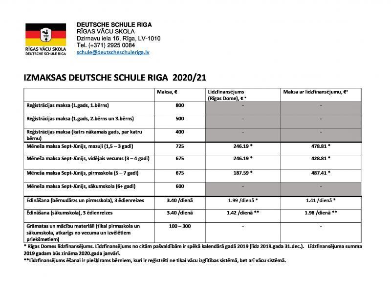 Gebuhren-DSR-20-21-LV
