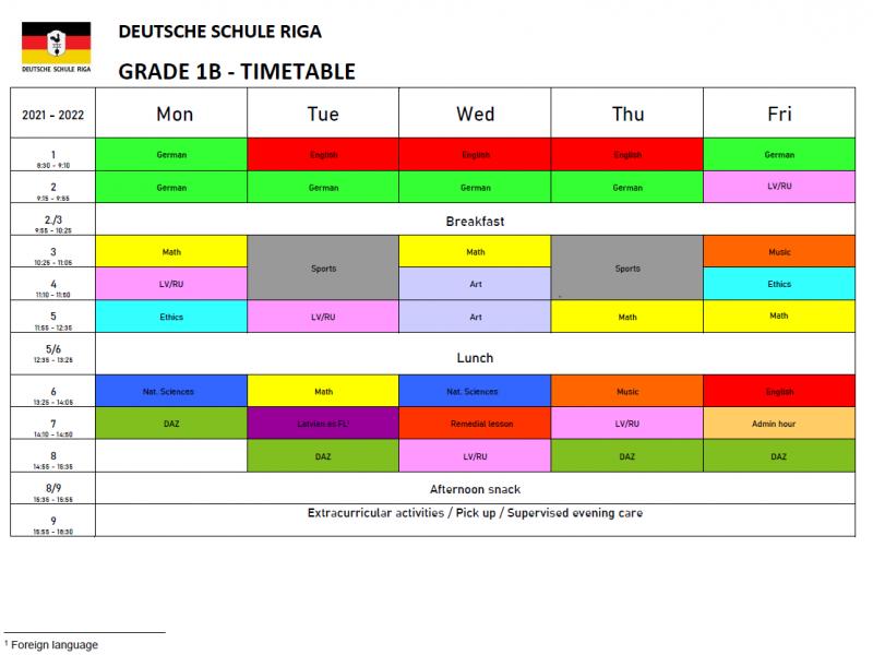 2021-09-03 16_06 Grundschule 1b ENG