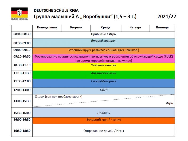 2021-09-09 14_22_59-Spatzen Krippe A RUS 21-22