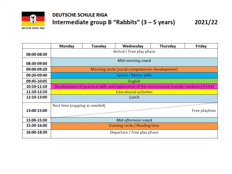 2021-09-09 14_39_15-Hasen Regelgruppe B EN 21-22