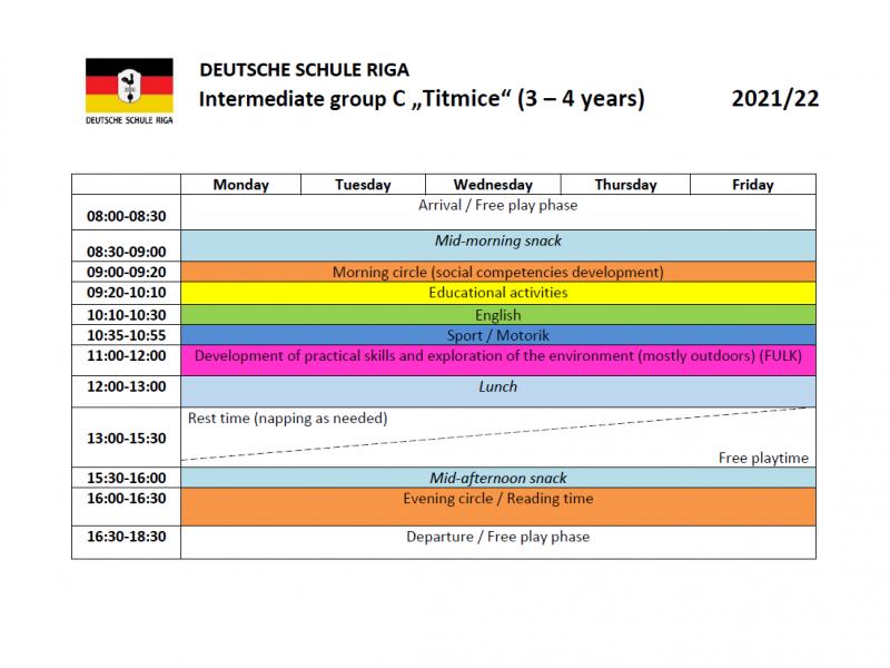 2021-09-09 14_44_20-Meisen Regelgruppe C EN 21-22