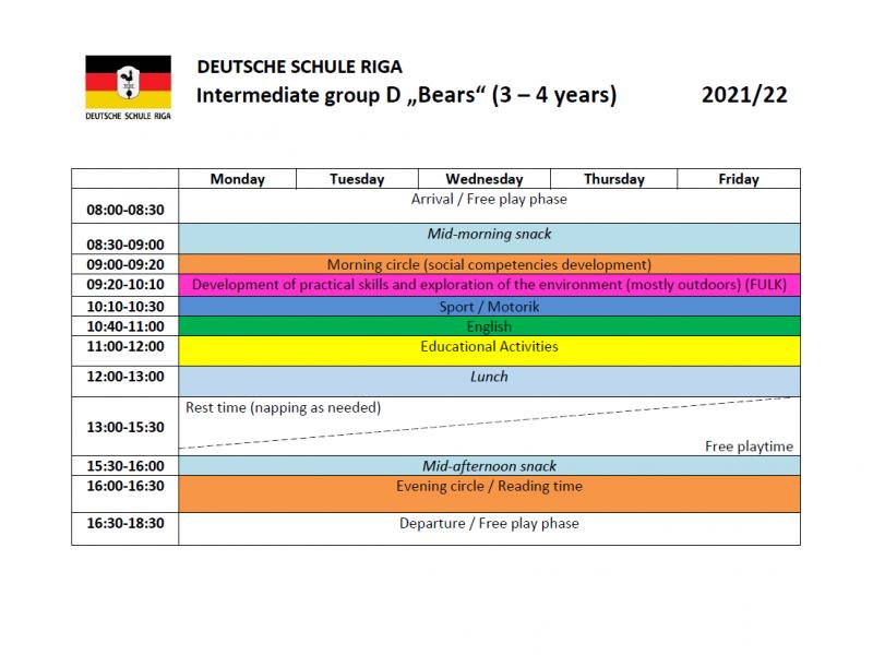 2021-09-09 14_48_17-Bären Regelgruppe D EN 21-22
