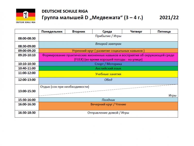 2021-09-09 14_49_21-Bären Regelgruppe D RU 21-22